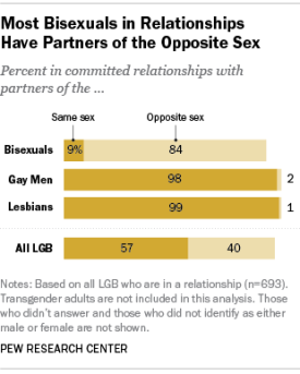 FT_15.02.19_LGBT-Americans_310px_2