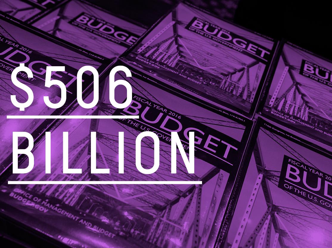 $506 billion