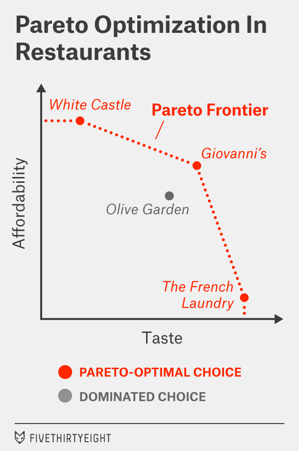 silver-feature-pareto-1