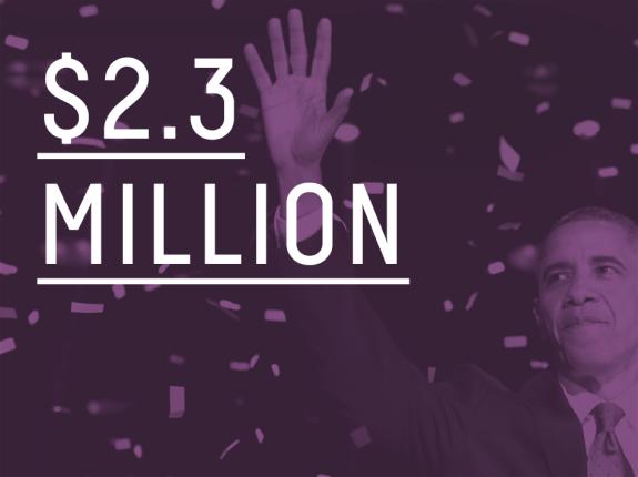 $2.3 million