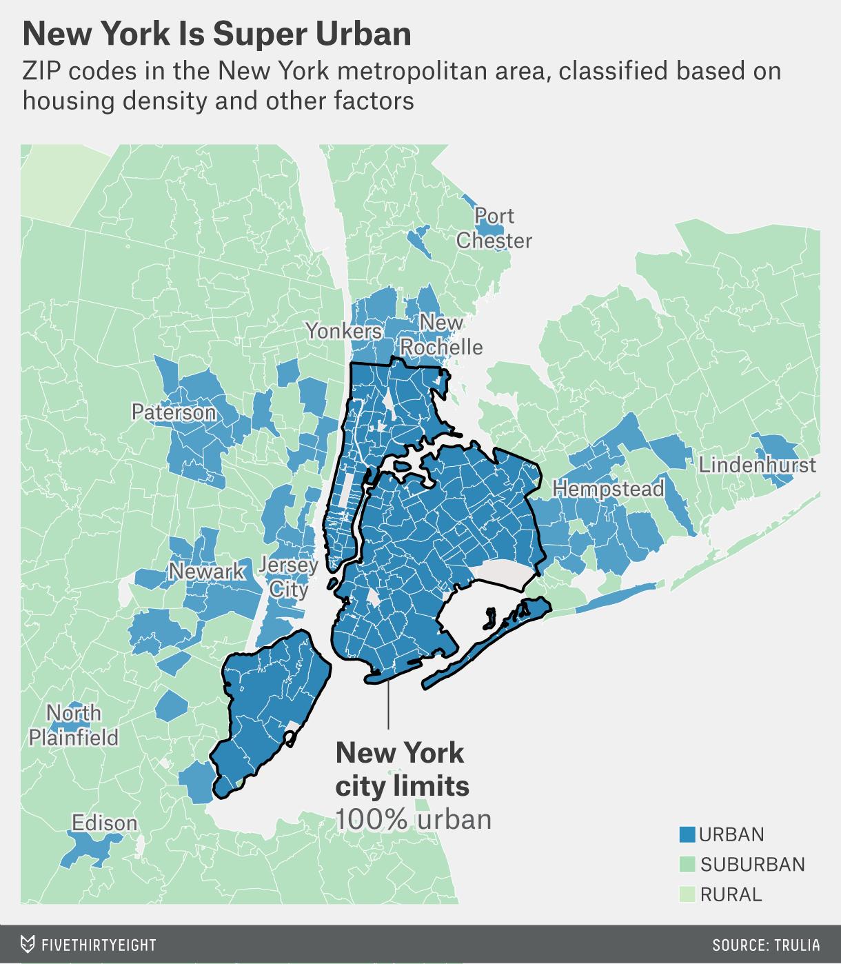 kolko-urban-breakdown-newyork