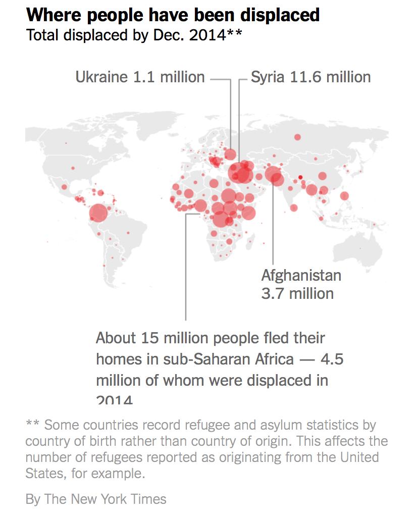 NYT refugees