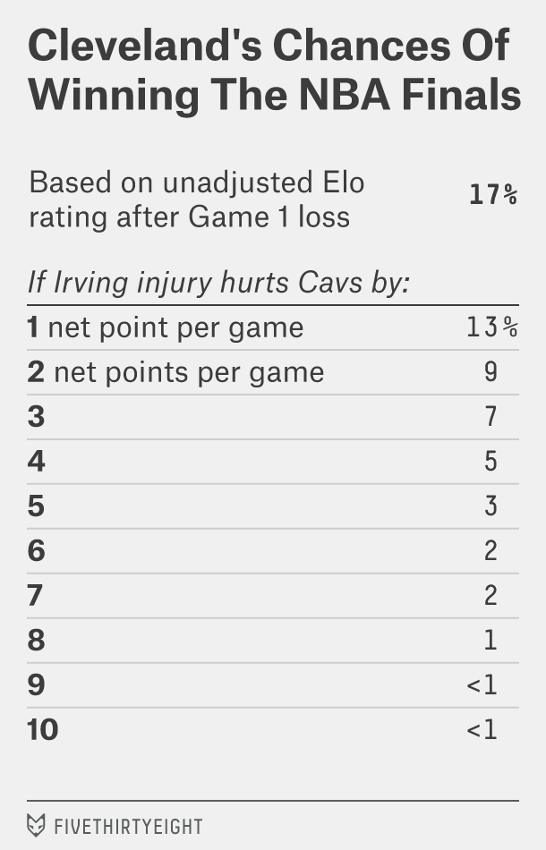 silver-cavs-injury-table