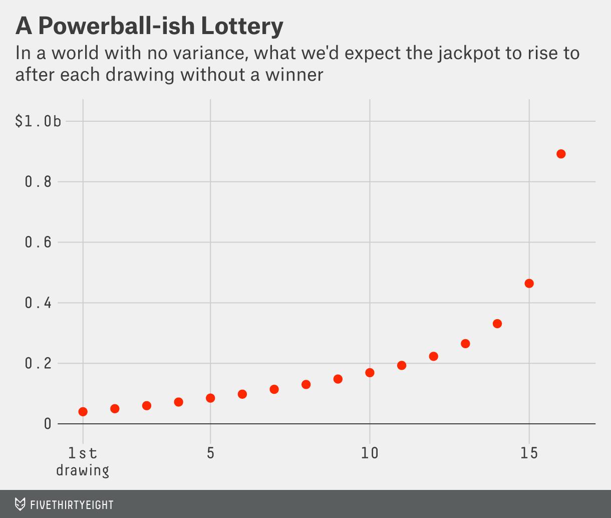 hickey-datalab-powerballchange-1