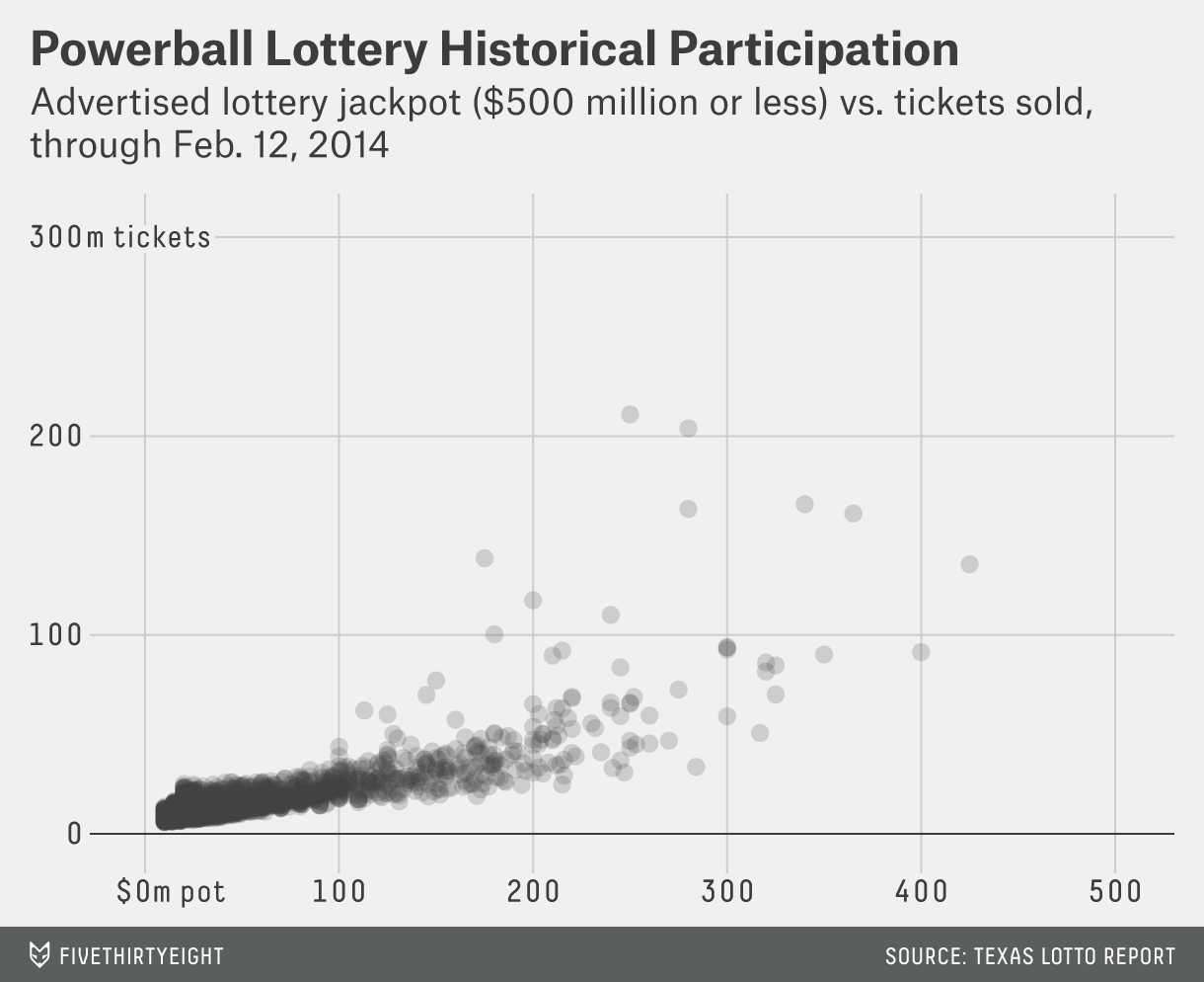 hickey.lotto.pball-UPDATED