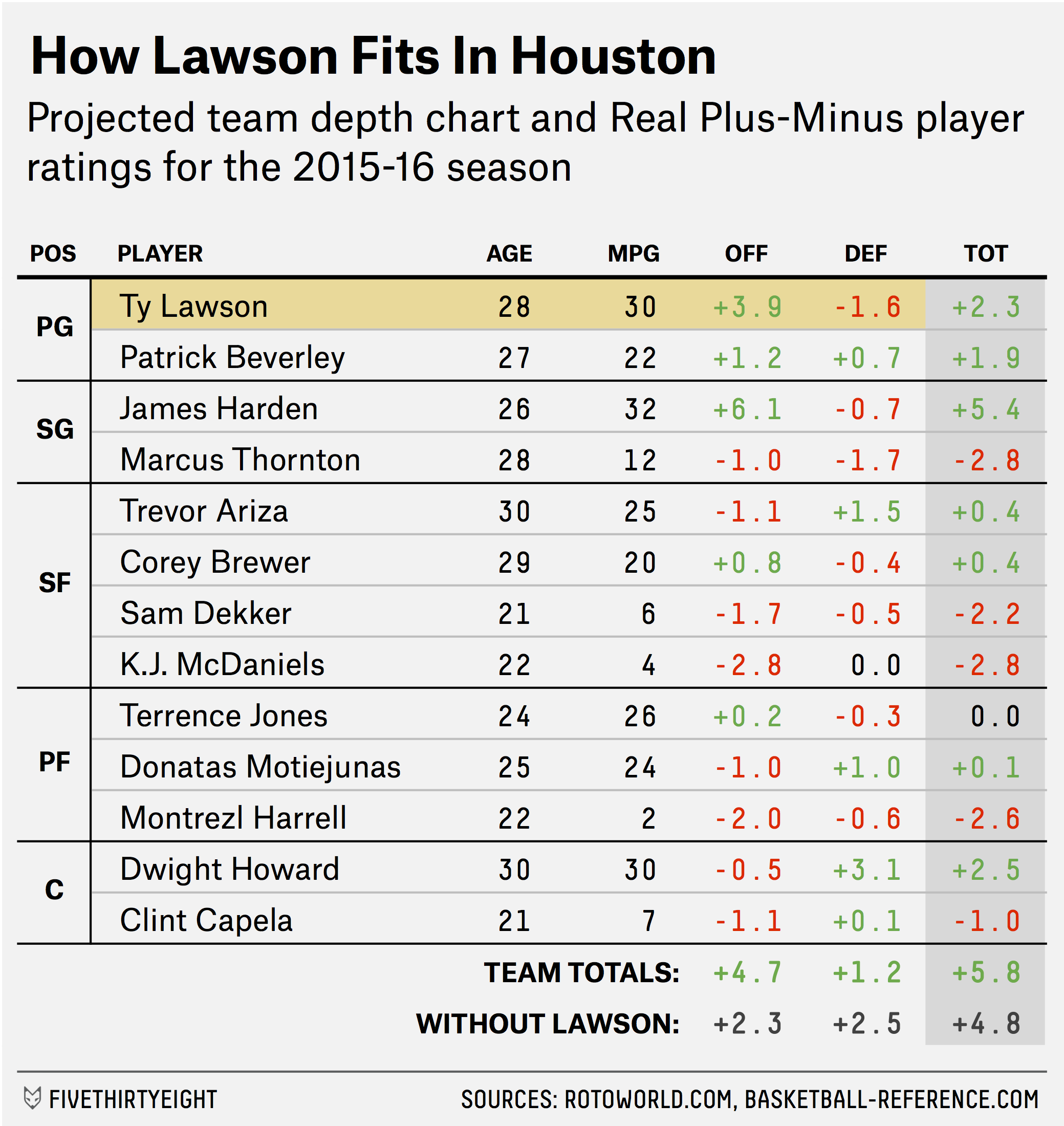 paine-datalab-rockets-lawson