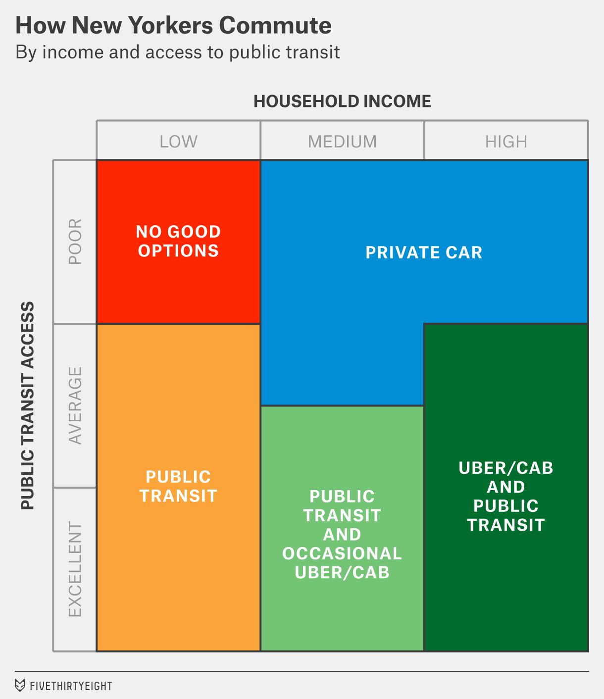 uber-feature-demobreakdown-schematic-5