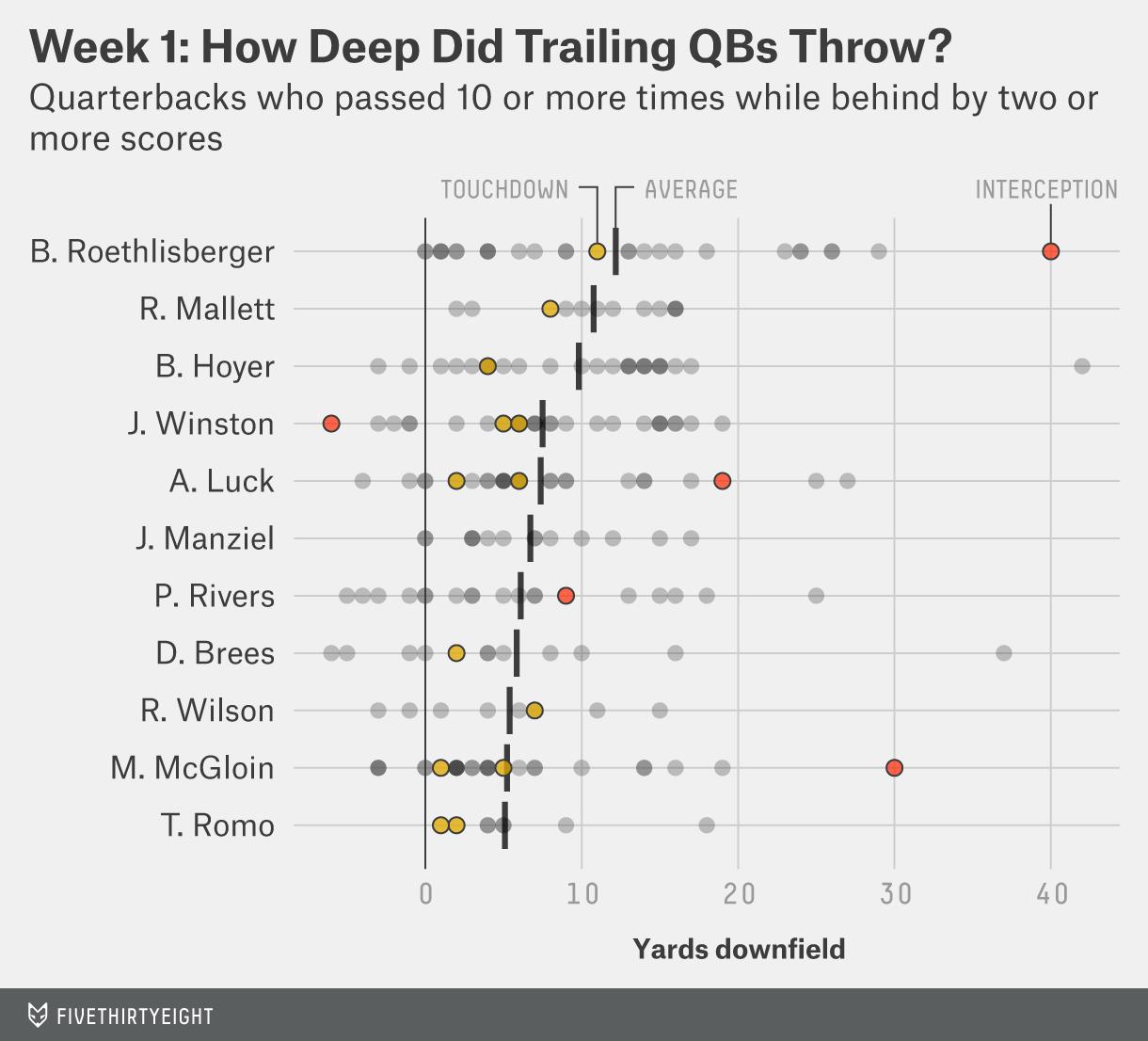 morris-skeptical-football-week1-gunslingers