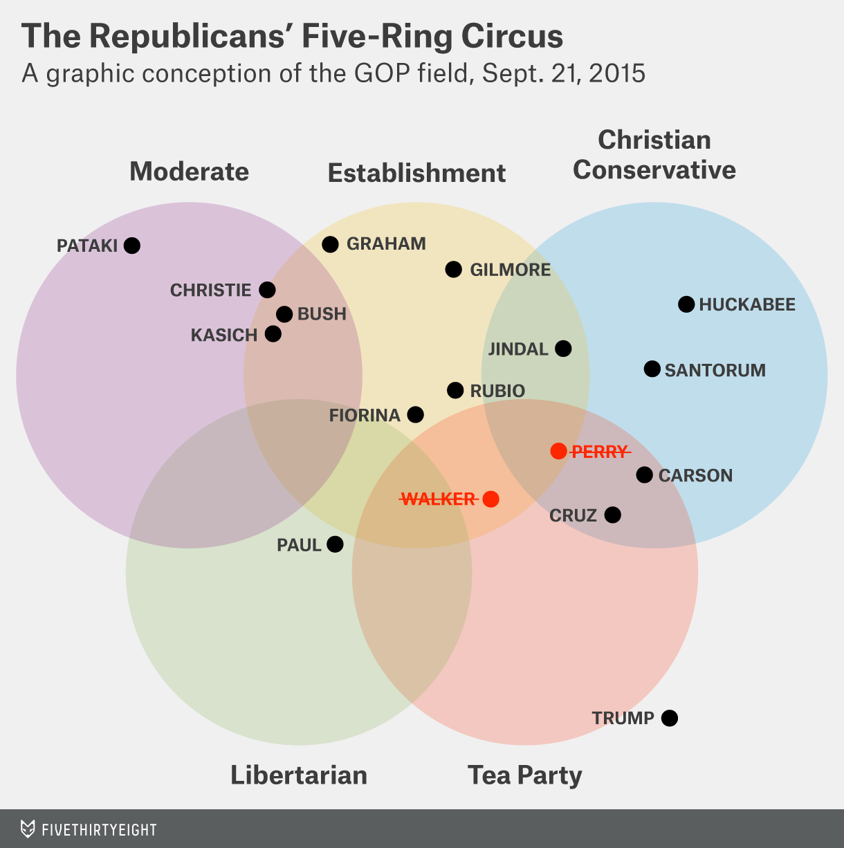 silver-gop-five-ring-circus-0921