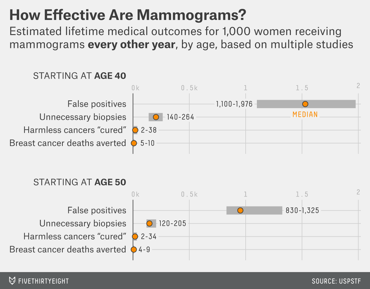aschwanden-feature-mammograms-nhs-2