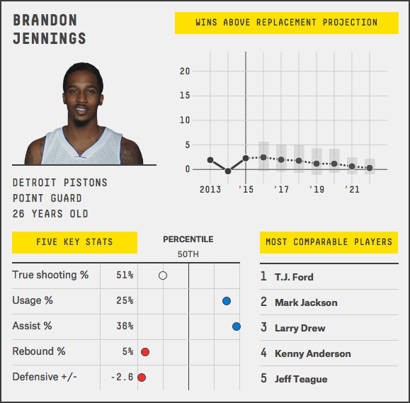 brandon-jennings