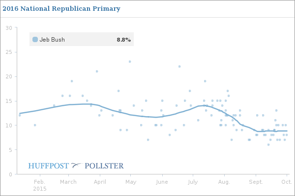 chat.jeb.pollster