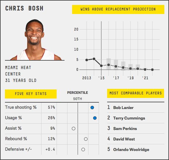 chris-bosh
