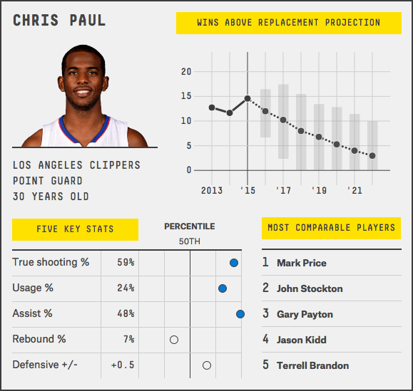 chris-paul