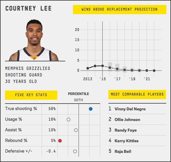 courtney-lee