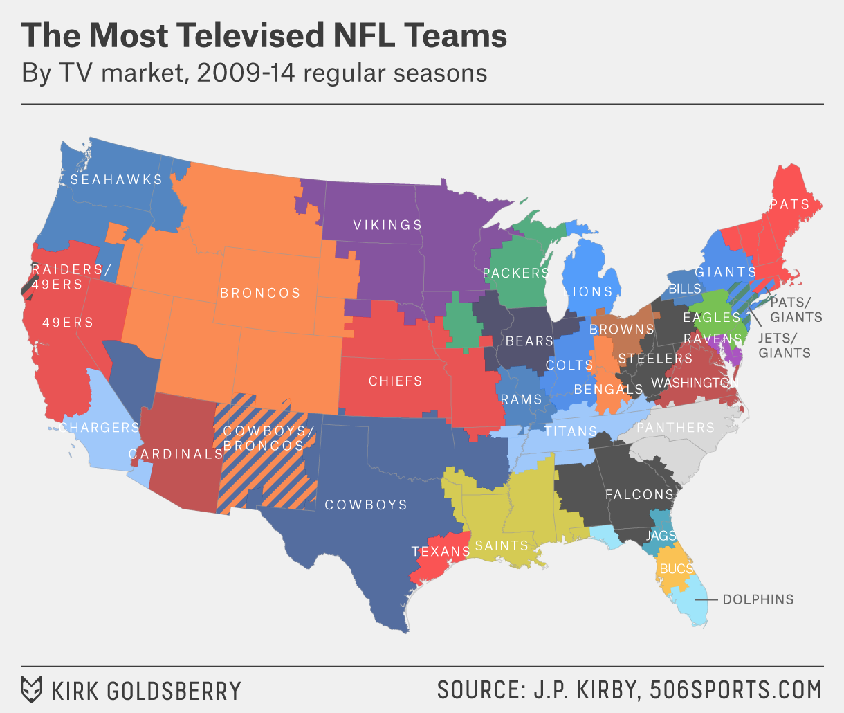 Which NFL Team Are You Stuck Watching Every Sunday ...