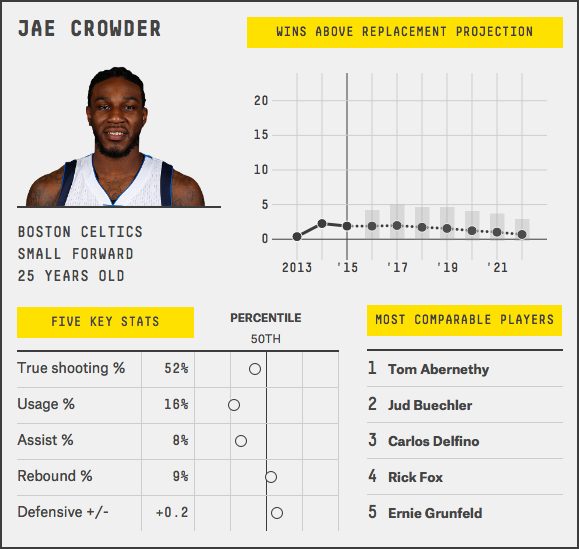 jae-crowder