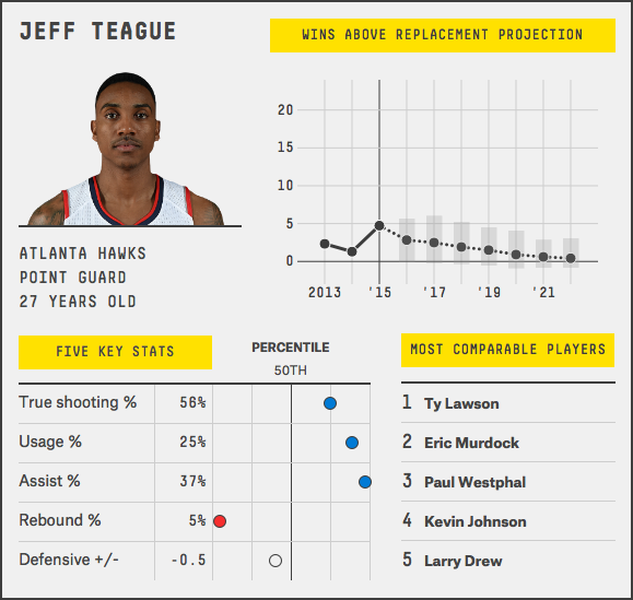 jeff-teague