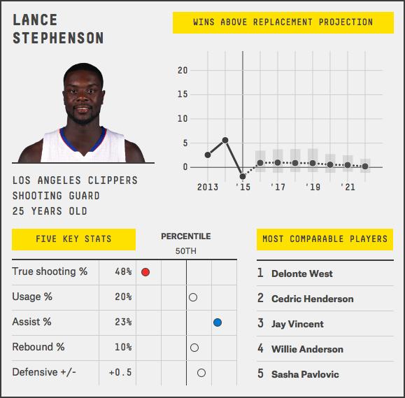 lance-stephenson