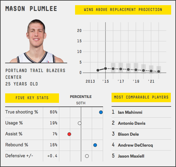 mason-plumlee