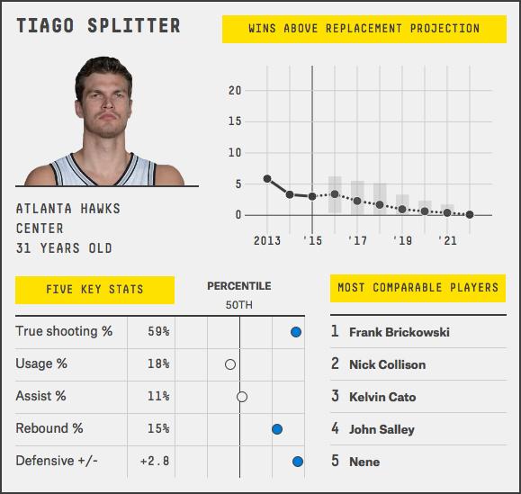 tiago-splitter