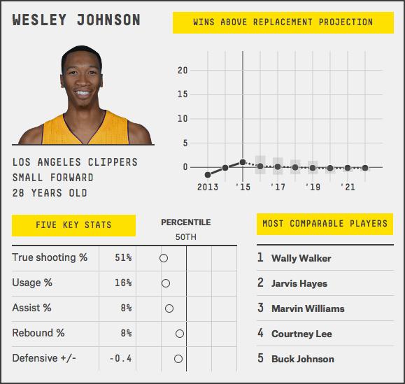 wesley-johnson