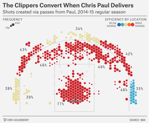 goldsberry-feature-cp3-1