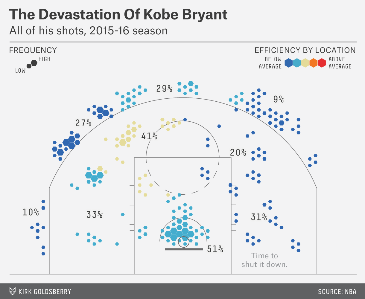 goldsberry-kobebyrant-1