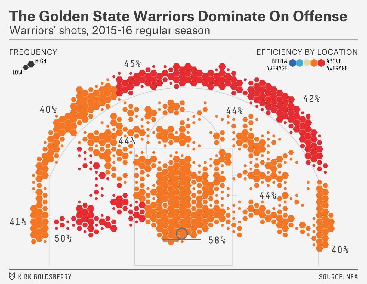 goldsberry-warriors-1