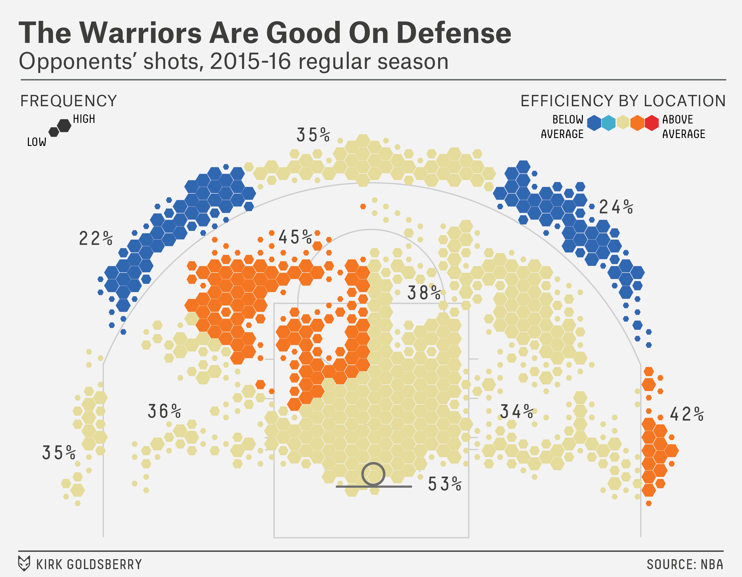 goldsberry-warriors-2-CORRECTED-2