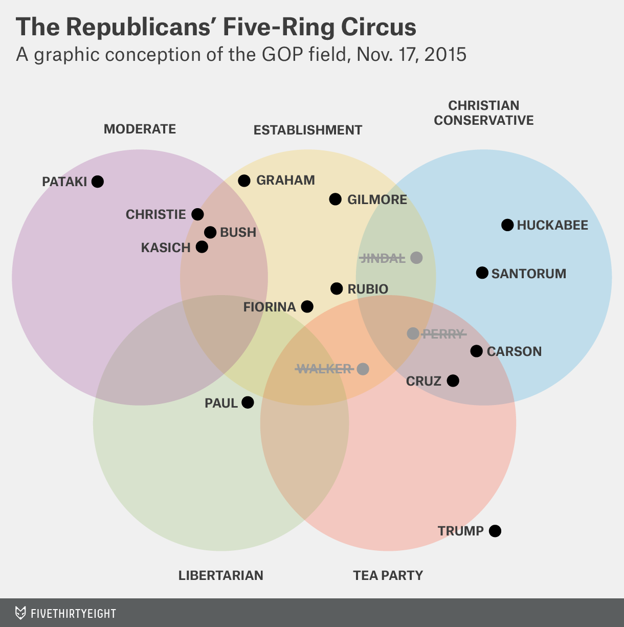 silver-gop-five-ring-circus-jindal