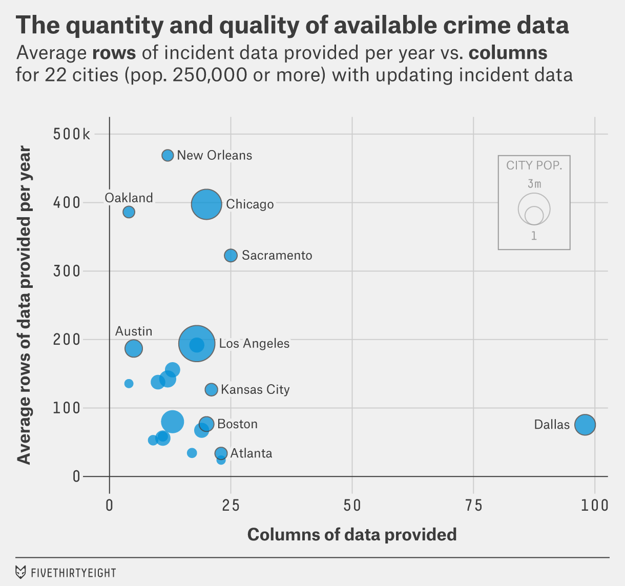 asher-crimedatapoints-1-NEW