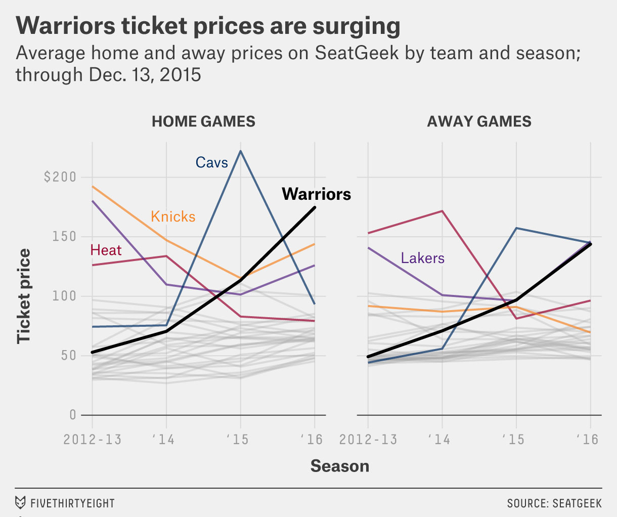 bialik-warriors-tickets-1