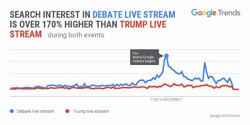 debate-vs-rally