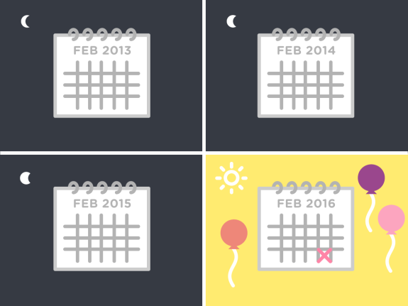 Lots Of Parents Don't Want Their Kids To Be Born On Leap Day
