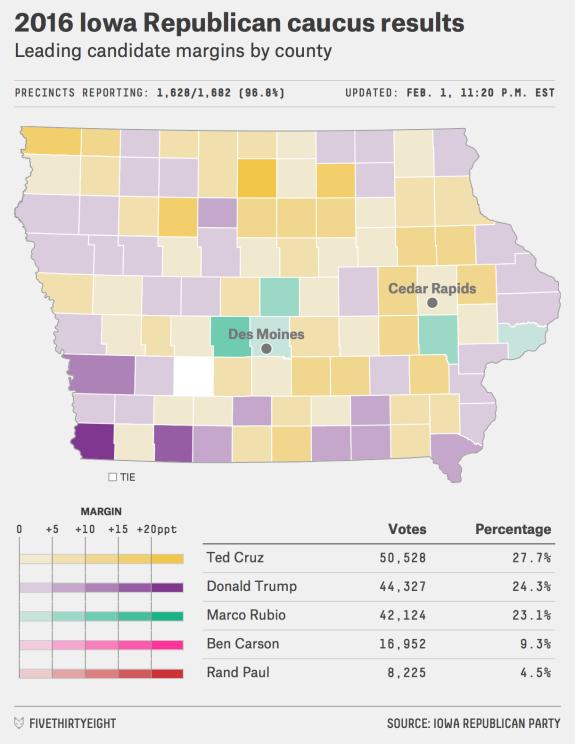 2016 Iowa Republican caucus results
