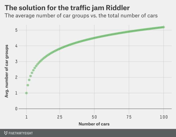 roeder-riddler-0212