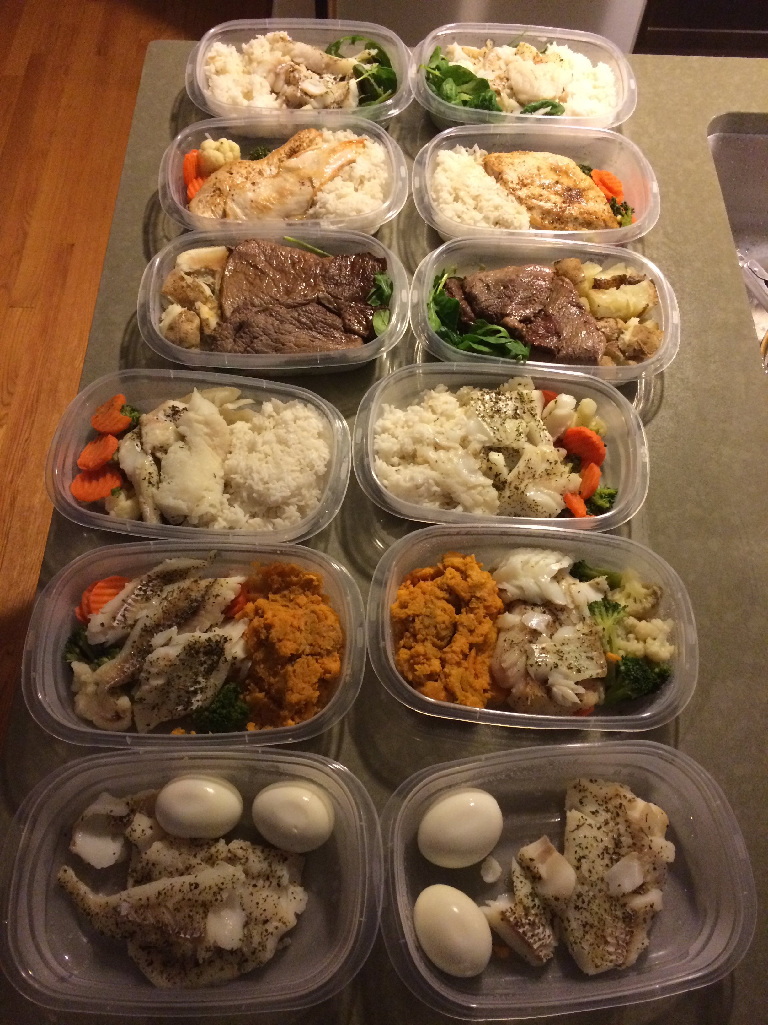 Two days-worth of meals.