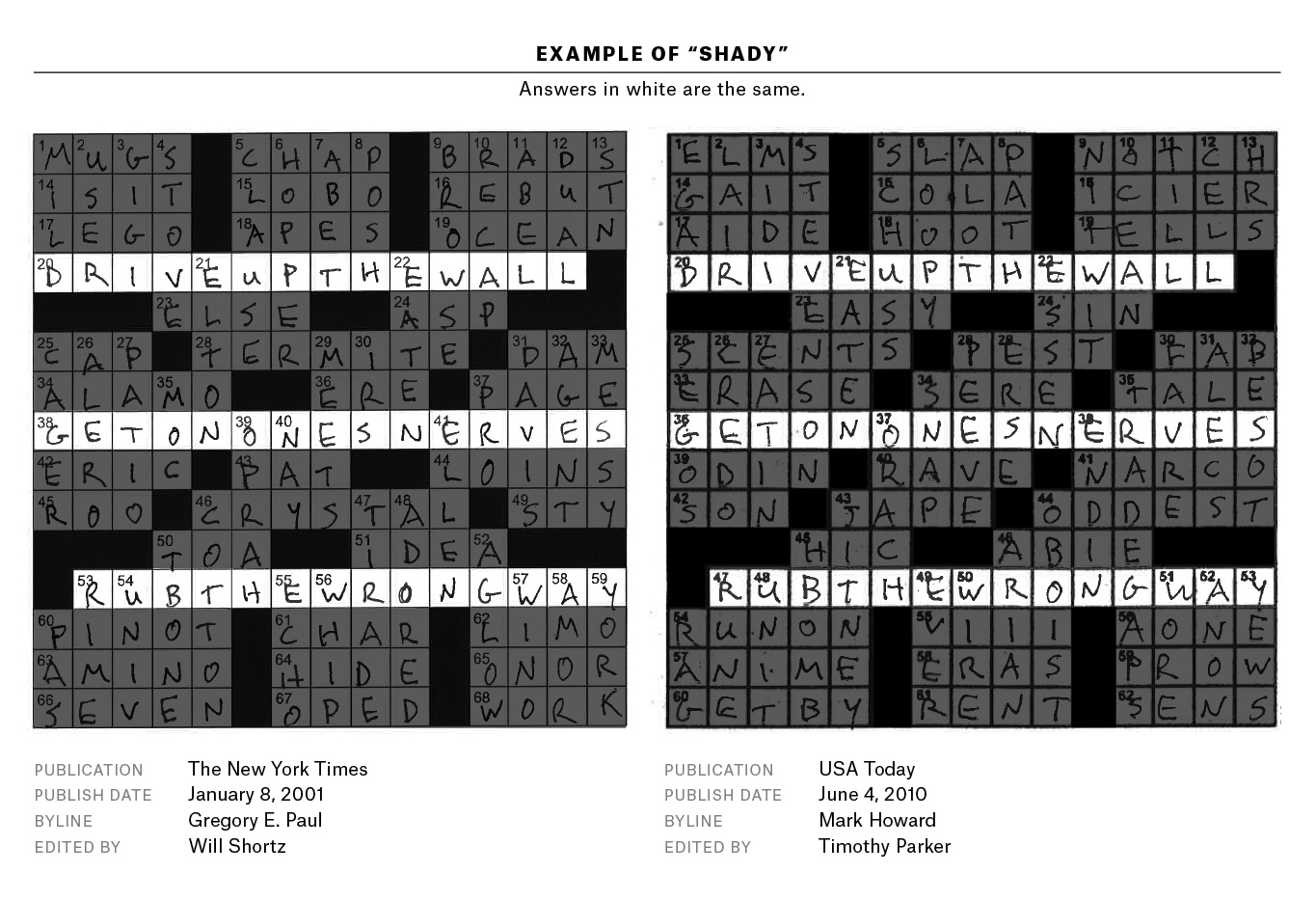 A Plagiarism Scandal Is Unfolding In The Crossword World Fivethirtyeight