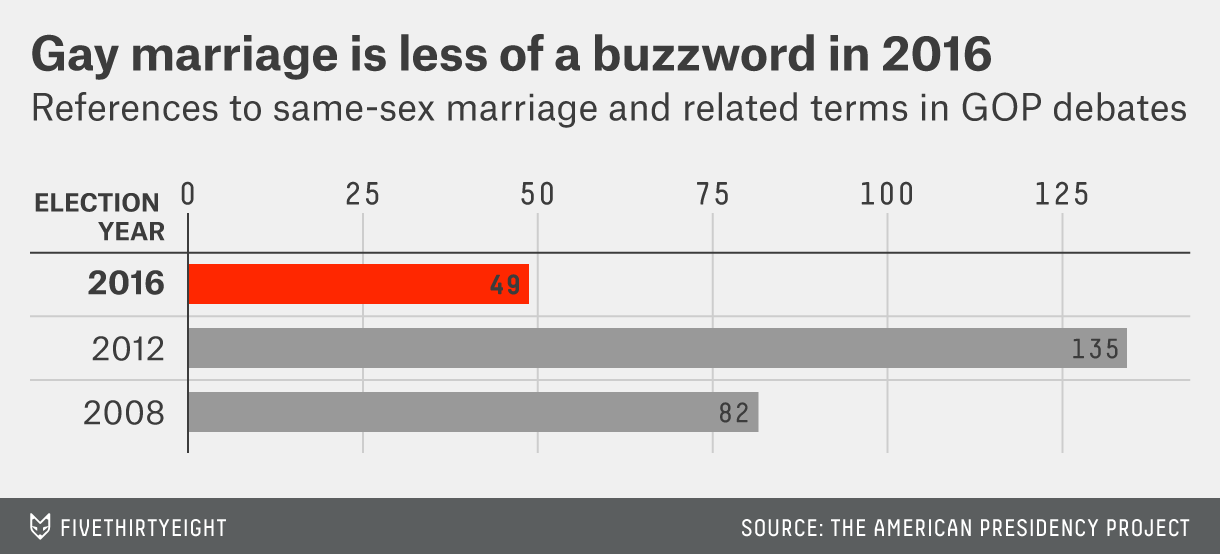 li-gaymarriage-1