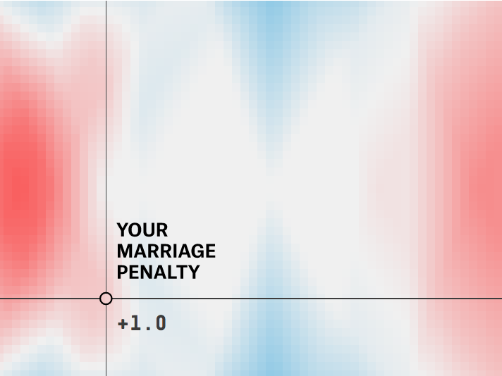 marriage-penalty-CROP-4×3