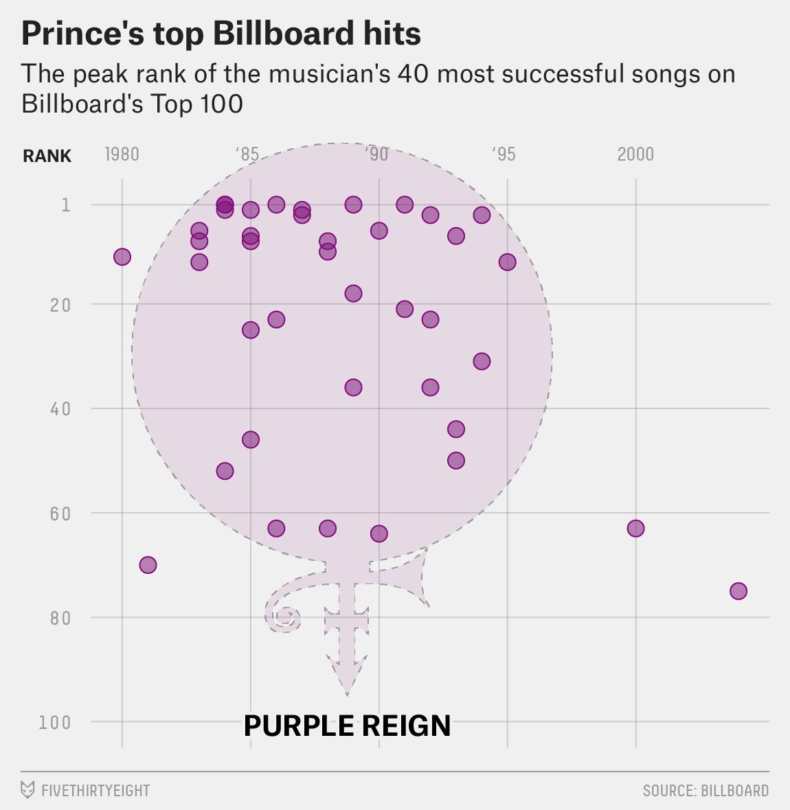 king-prince-2