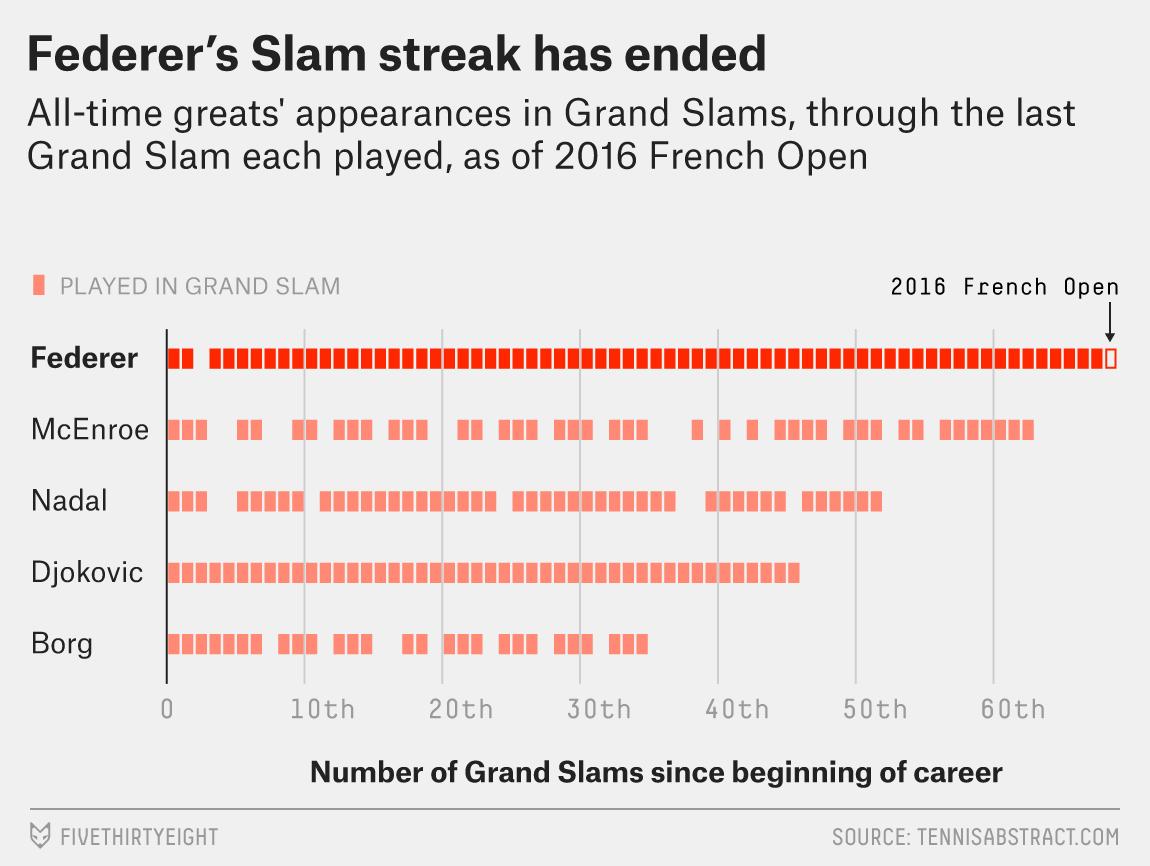 Bialik-Federer0519-1