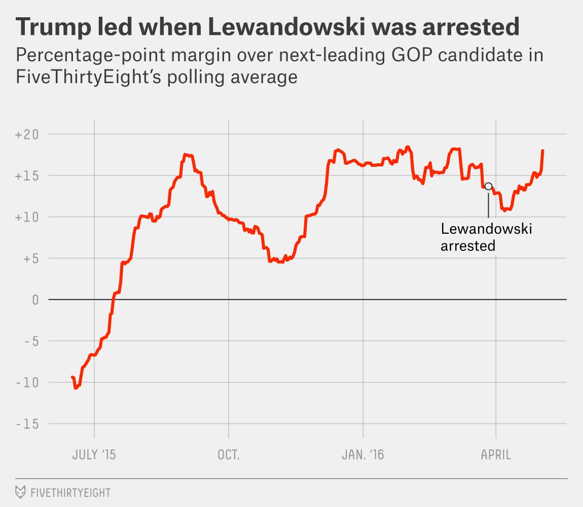 enten-lewandowski-1