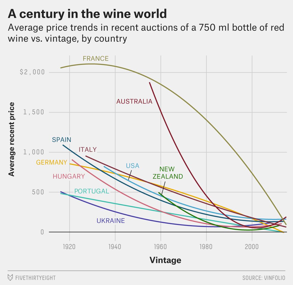 roeder-wine-4