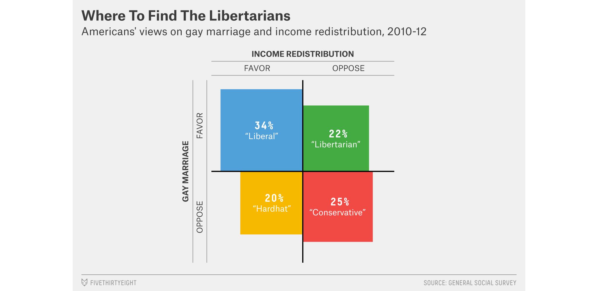 silver-libertarians-wide-FINAL