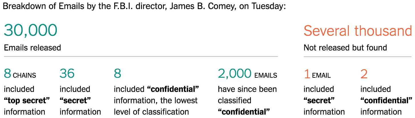 nyt_clinton_email
