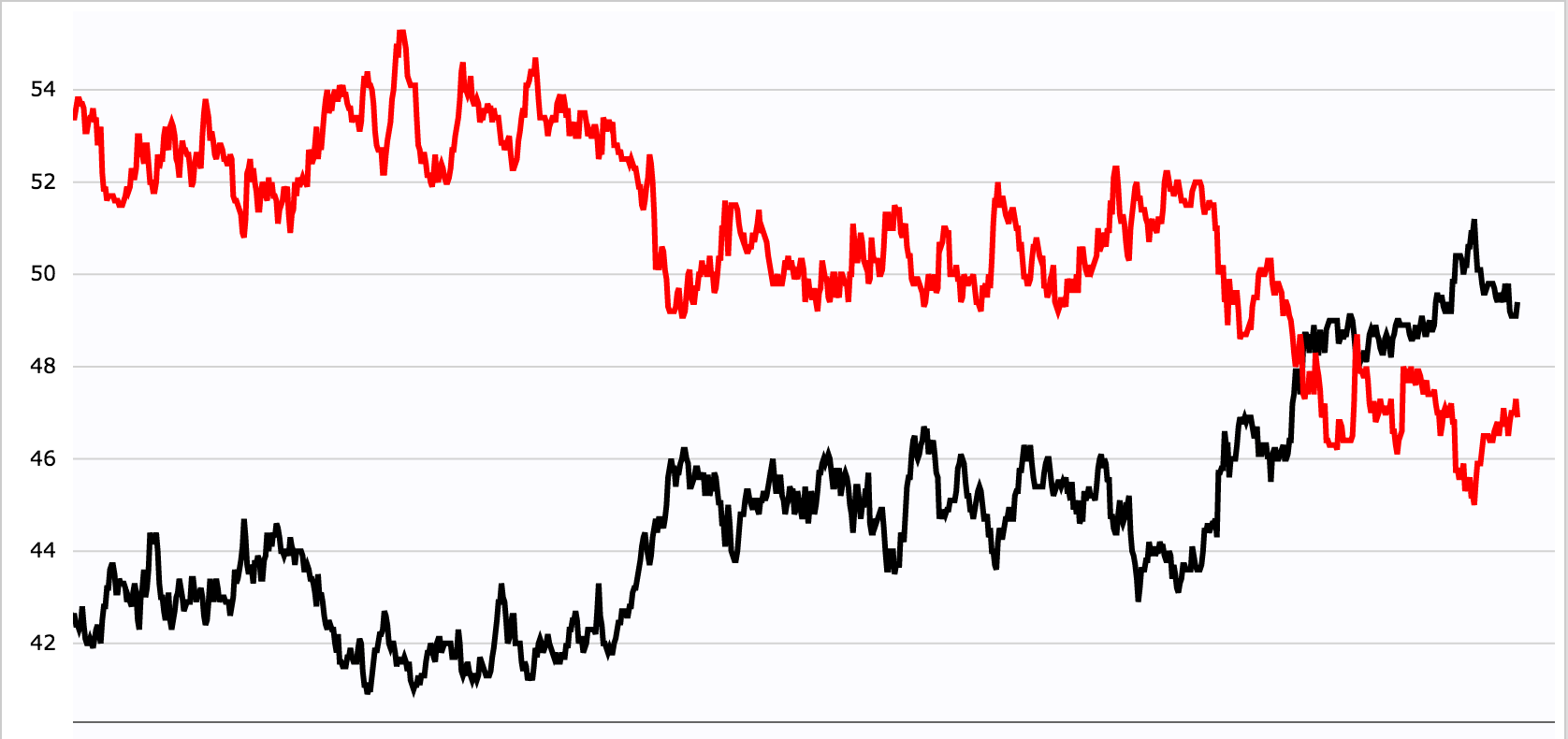 rcp_obama_approval