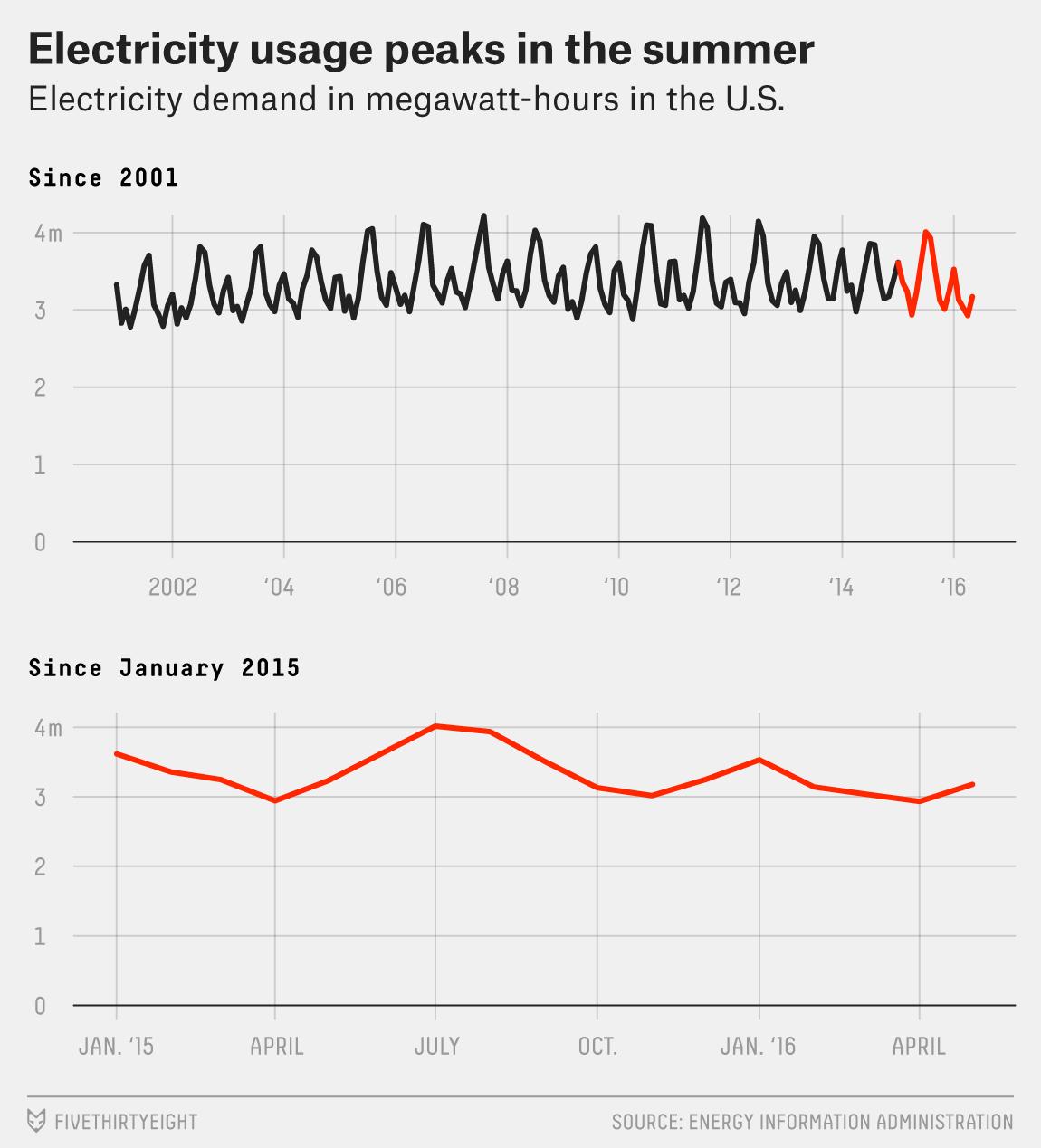 mkb-electricity-5