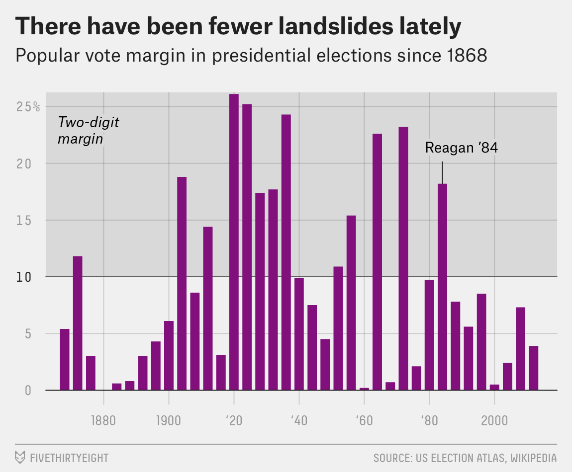 silver-landslide-chart-1